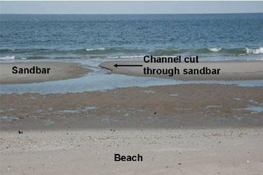 sandbar with rip photo